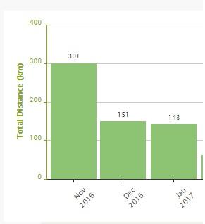 график тренировок, зима 2016-2017