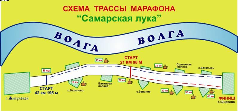 """Схема трассы марафона """"Самарская Лука""""."""